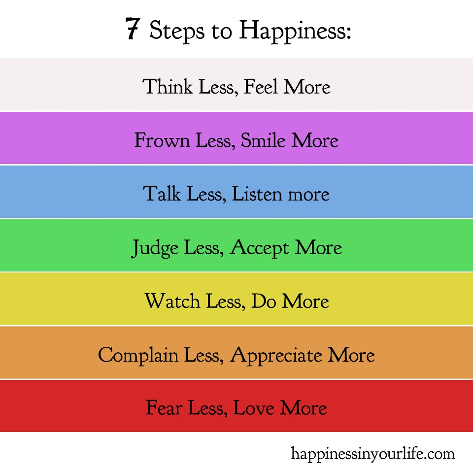 a happiness8